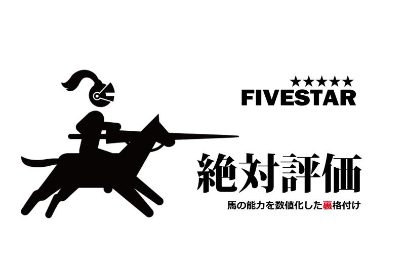 fs105